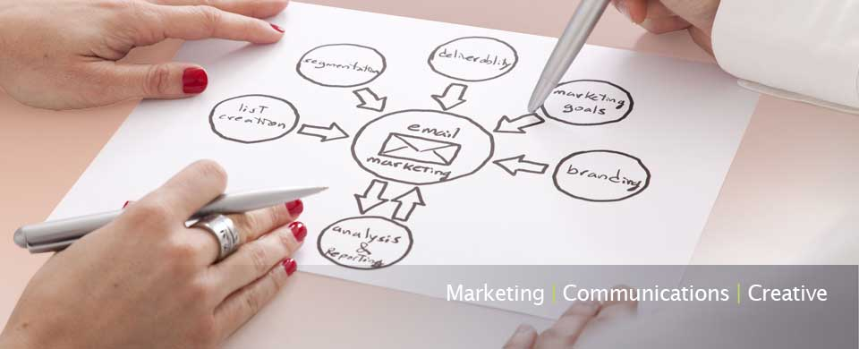 flowchart of marketing strategy